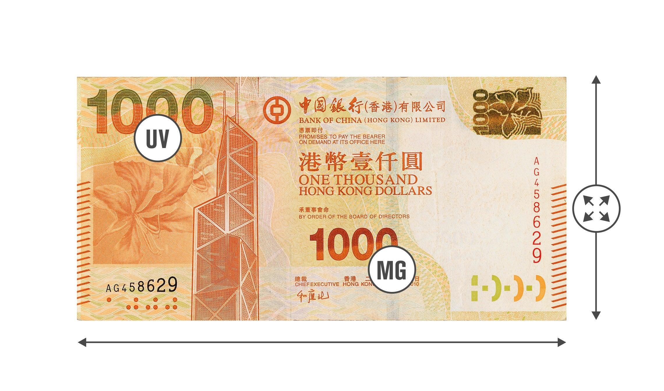 3-point-counterfeit-detection